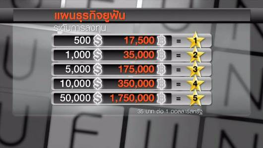 แกลอรีภาพ ยูฟันประเทศไทย