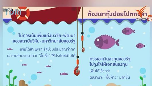 แกลอรีภาพ งบวิจัยมีน้อย...ต้องเอากุ้งฝอยไปตกปลา