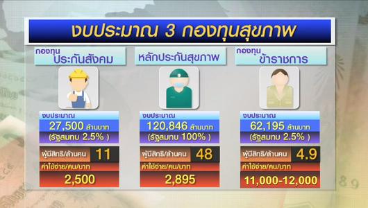 แกลอรีภาพ ทิศทางสาธารณสุขไทยสู่ประชาชน