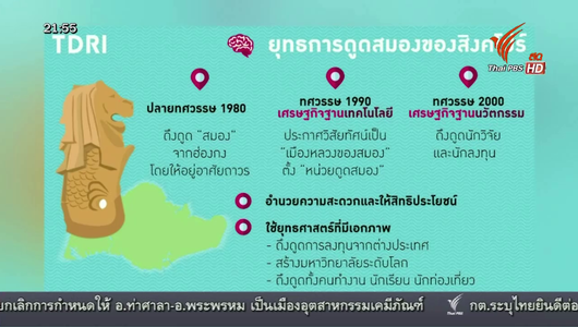 แกลอรีภาพ ยุทธศาสตร์ดูดสมองของสิงคโปร์