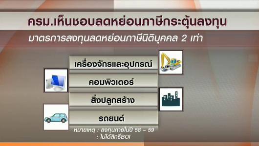 แกลอรีภาพ ปัญหาการจองซื้อสลากผ่านระบบ ธ.กรุงไทย