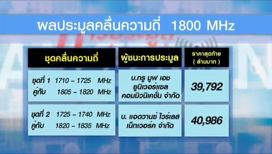 แกลอรีภาพ เบื้องหลังประมูล 4 จี 1800 เมกะเฮิร์ซ